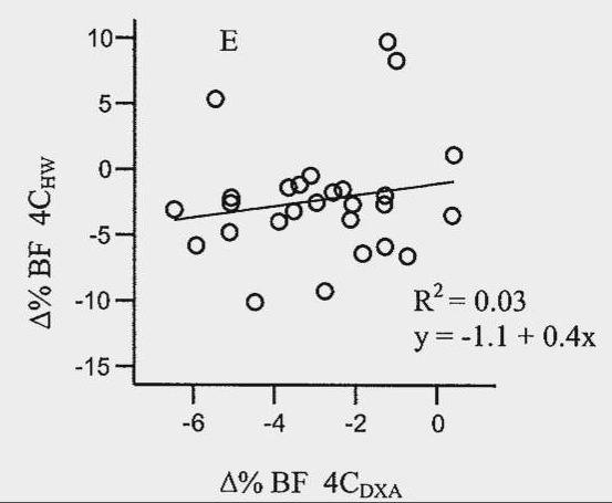dxa-vs-4c-chart.jpg
