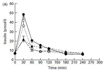 protein-insulin.jpg